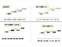 http://m.cptoday.cn/2016-2017年度北京市全民阅读状况发布