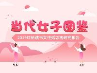http://m.cptoday.cn/阅文旗下红袖读书发布女性婚恋观研究报告