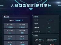 http://m.cptoday.cn/人邮社转型融合迈入2.0阶段